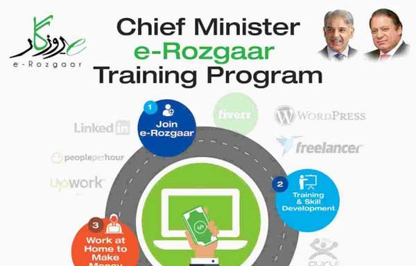 40 E-Rozgaar Centers being established throughout Punjab