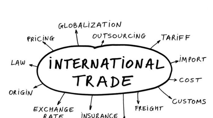 International Trade and Concept of Foreign Exchange